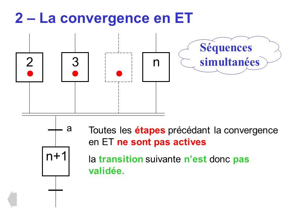 2 – La convergence en ET 2 3 n a Toutes les étapes précédant la convergence en ET ne sont pas actives la transition suivante nest donc pas validée. n+