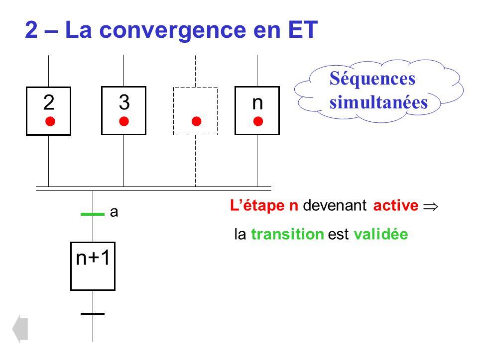 Séquences simultanées 2 – La convergence en ET 2 3 n Létape n devenant active la transition est validée n+1 a