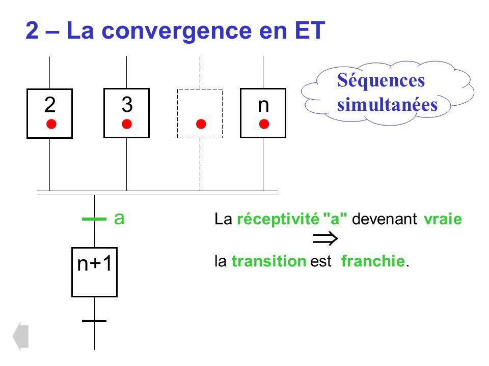 Séquences simultanées 2 – La convergence en ET n+1 2 3 n les étapes immédiatement précédentes sont toutes désactivées.