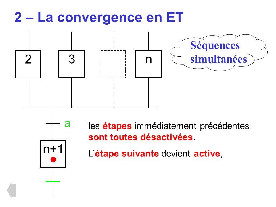 Séquences simultanées 2 – La convergence en ET n+1 2 3 n les étapes immédiatement précédentes sont toutes désactivées. Létape suivante devient active,