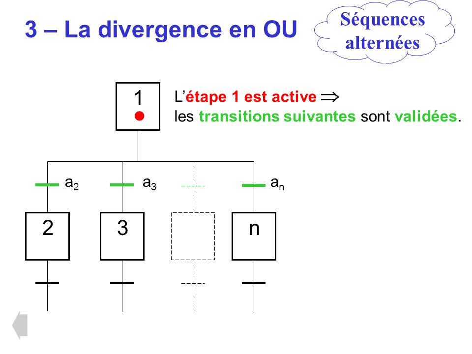 Séquences alternées 3 – La divergence en OU 1 23n a2a2 Létape 1 est active les transitions suivantes sont validées. a3a3 anan