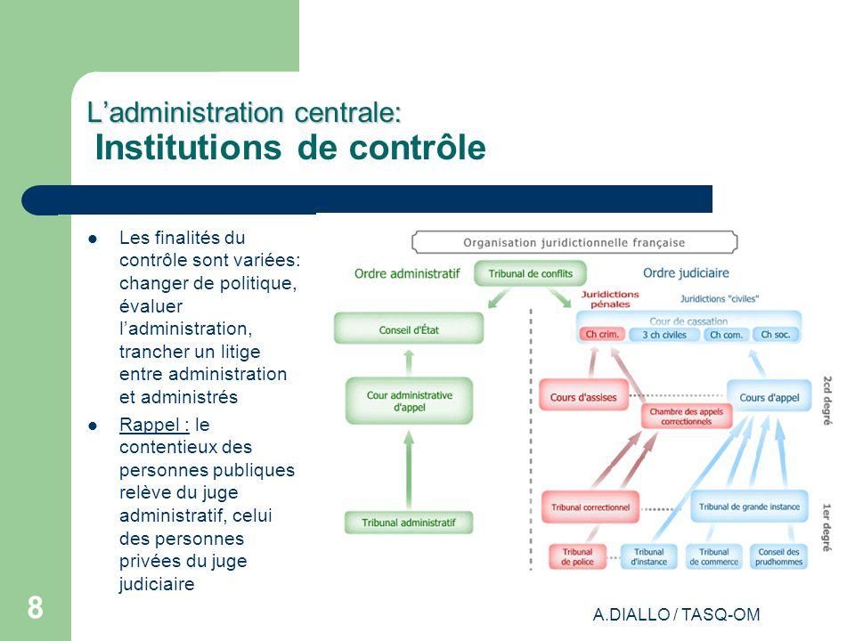 A.DIALLO / TASQ-OM 7 Ladministration centrale: Ladministration centrale: Institutions de contrôle : caractéristiques