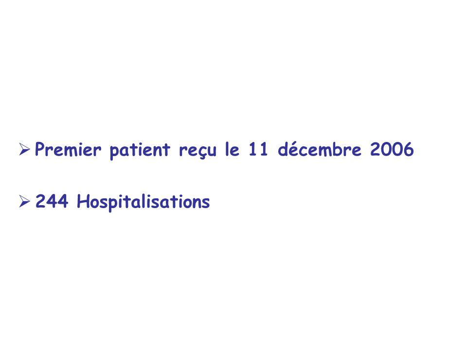 Premier patient reçu le 11 décembre 2006 244 Hospitalisations