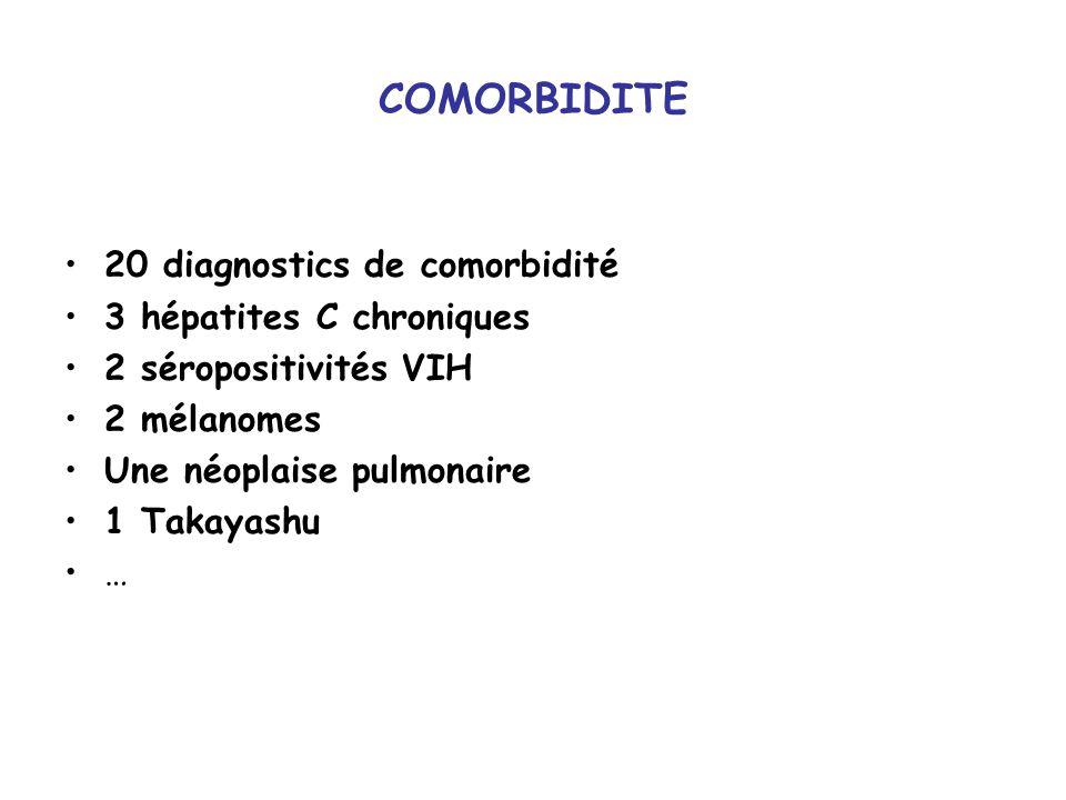 COMORBIDITE 20 diagnostics de comorbidité 3 hépatites C chroniques 2 séropositivités VIH 2 mélanomes Une néoplaise pulmonaire 1 Takayashu …