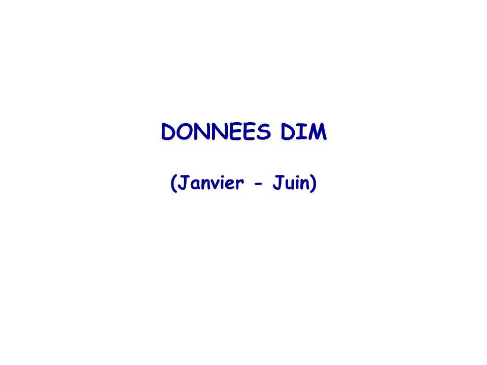 DONNEES DIM (Janvier - Juin)
