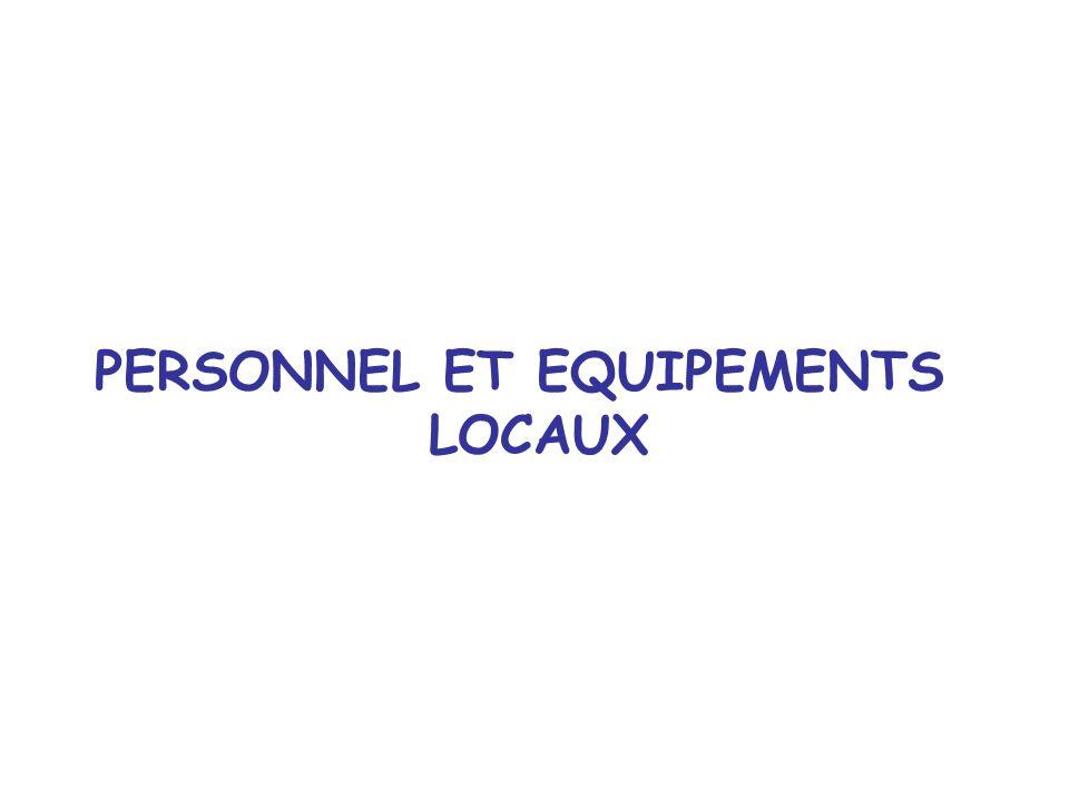 PARCOURS DES PATIENTS Entrées programmées: 166 (68%) Post-urgences: 41 (17%) Relais services CHU: 27 (11%) Relais hors CHU Toulouse : 10 (4%) (autres CHU, hôpitaux périphériques)