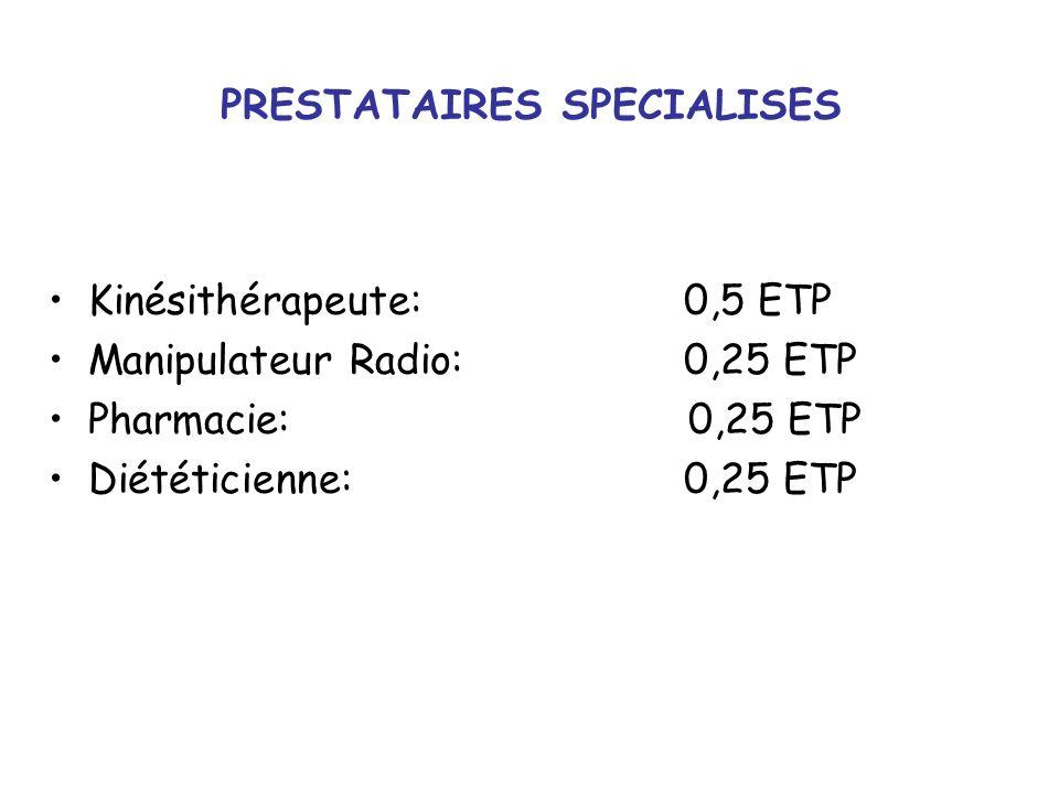 PRESTATAIRES SPECIALISES Kinésithérapeute: 0,5 ETP Manipulateur Radio: 0,25 ETP Pharmacie: 0,25 ETP Diététicienne: 0,25 ETP
