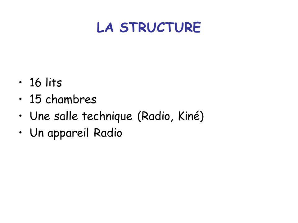 LA STRUCTURE 16 lits 15 chambres Une salle technique (Radio, Kiné) Un appareil Radio