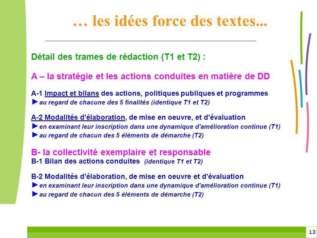 13 Détail des trames de rédaction (T1 et T2) : A – la stratégie et les actions conduites en matière de DD A-1 Impact et bilans des actions, politiques