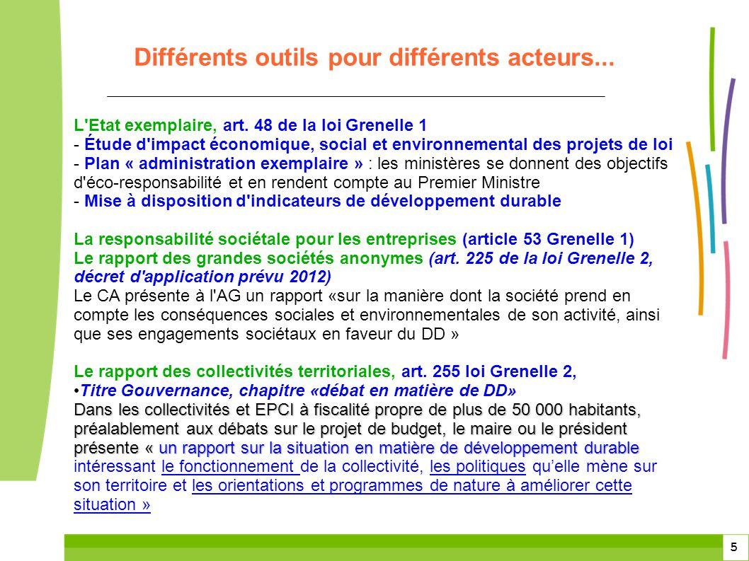 5 5 Différents outils pour différents acteurs... L'Etat exemplaire, art. 48 de la loi Grenelle 1 - Étude d'impact économique, social et environnementa