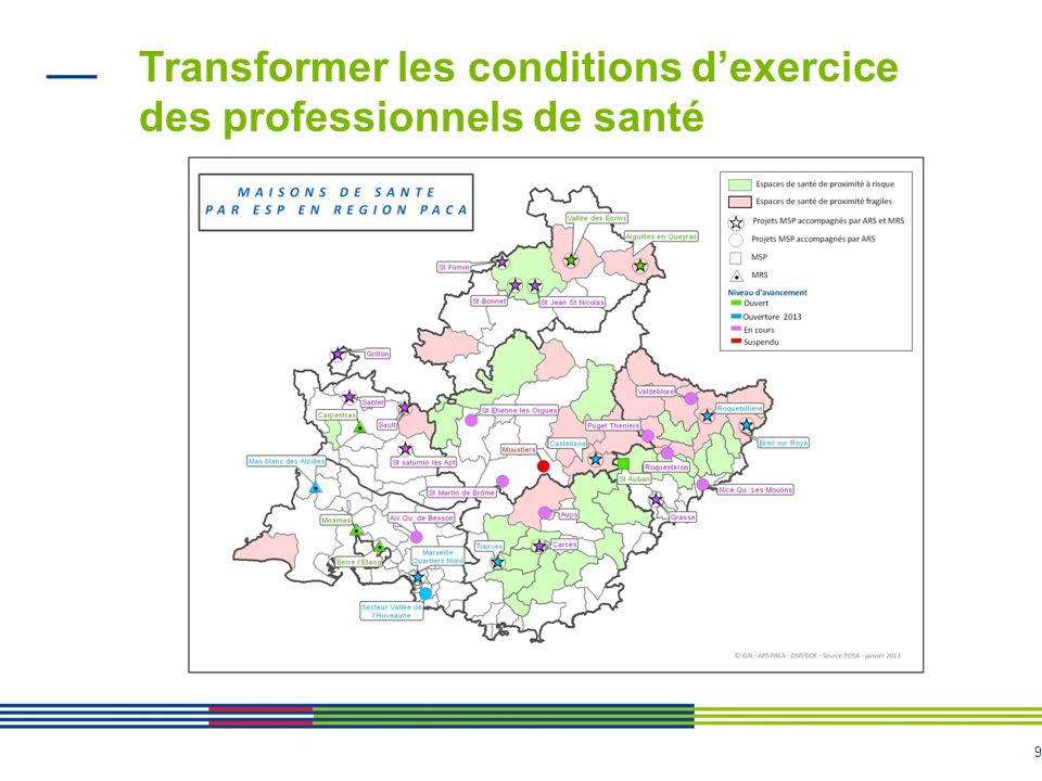 9 Transformer les conditions dexercice des professionnels de santé