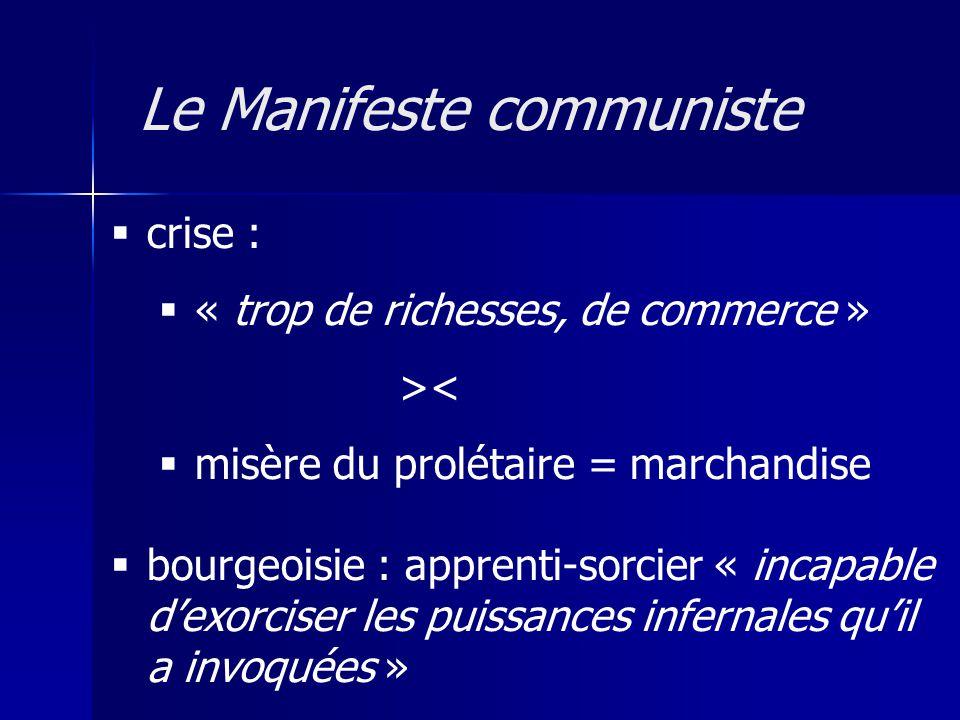 crise : « trop de richesses, de commerce » >< misère du prolétaire = marchandise bourgeoisie : apprenti-sorcier « incapable dexorciser les puissances