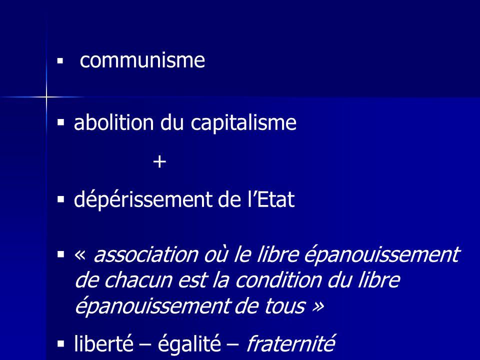 communisme abolition du capitalisme + dépérissement de lEtat « association où le libre épanouissement de chacun est la condition du libre épanouisseme