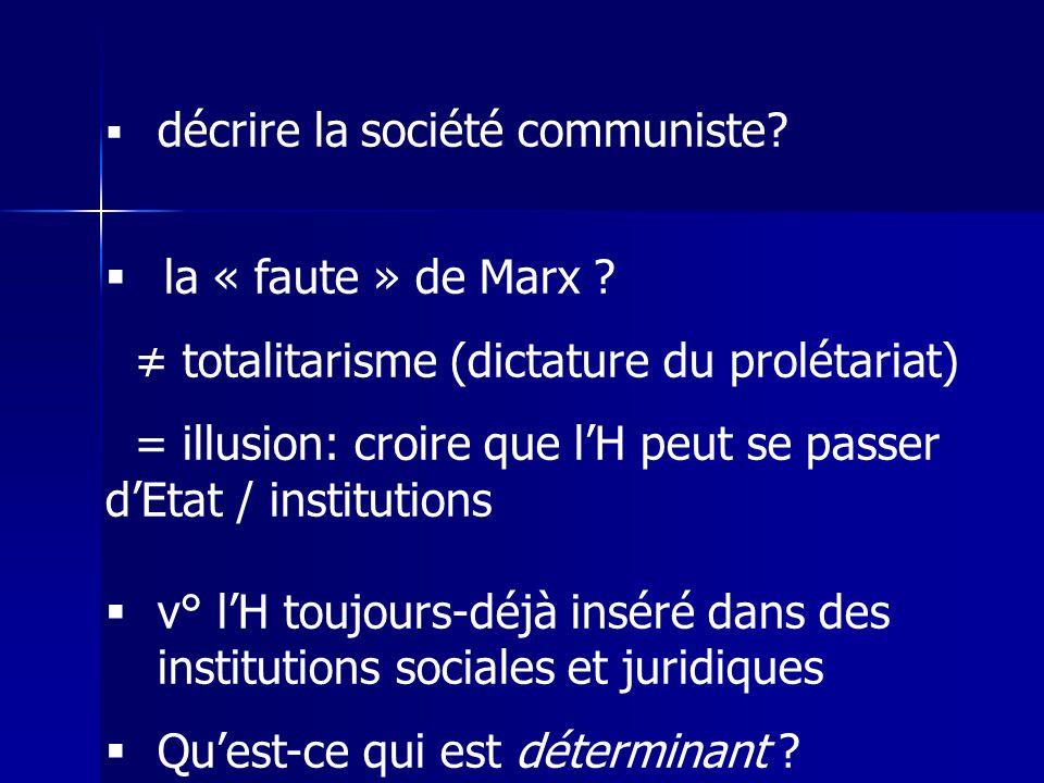 décrire la société communiste? la « faute » de Marx ? totalitarisme (dictature du prolétariat) = illusion: croire que lH peut se passer dEtat / instit