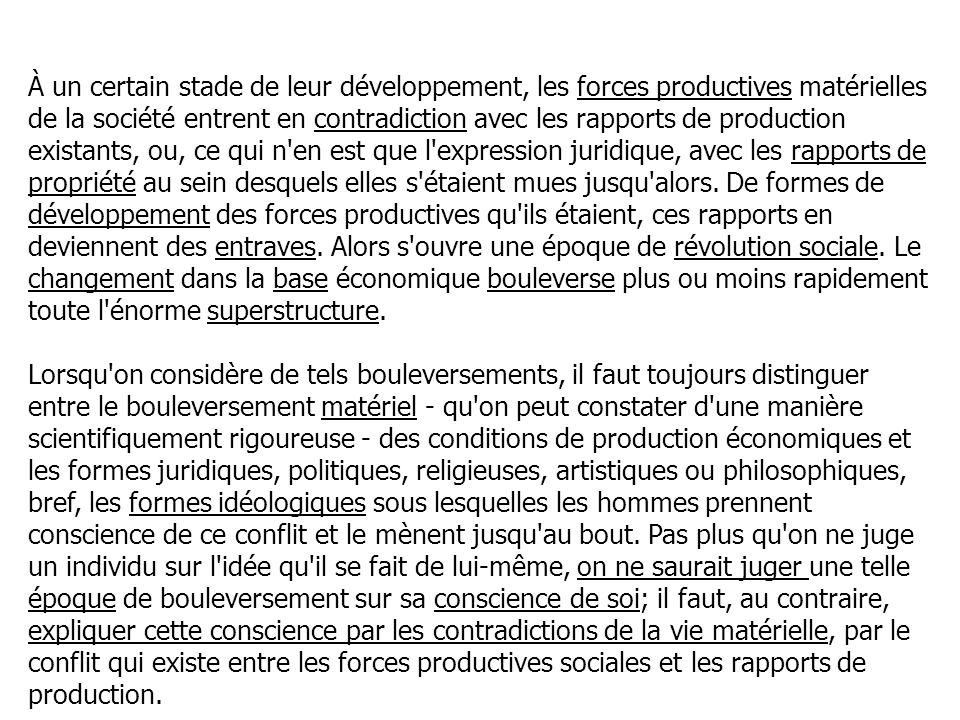 À un certain stade de leur développement, les forces productives matérielles de la société entrent en contradiction avec les rapports de production ex