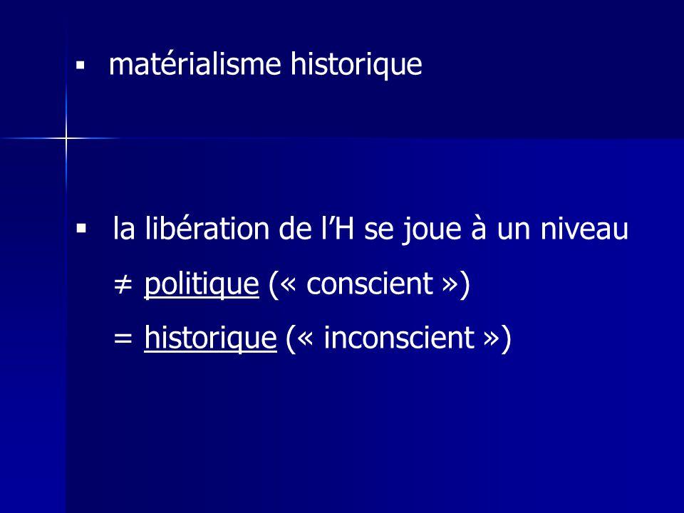 matérialisme historique la libération de lH se joue à un niveau politique (« conscient ») = historique (« inconscient »)