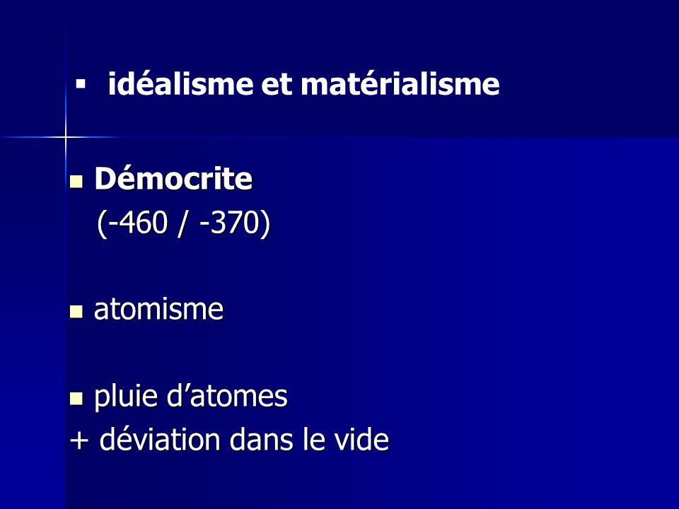idéalisme et matérialisme Démocrite Démocrite (-460 / -370) (-460 / -370) atomisme atomisme pluie datomes pluie datomes + déviation dans le vide
