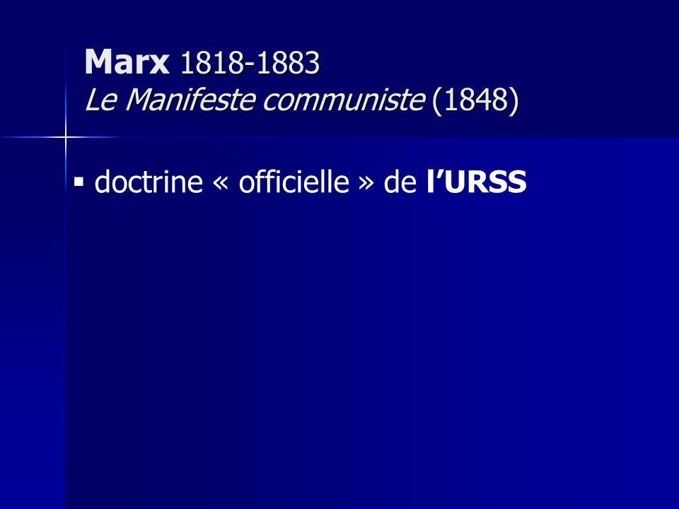 Marx renvoie dos-à-dos libéralisme républicanisme = 2 idéologies bourgeoises -> communisme Le Manifeste communiste