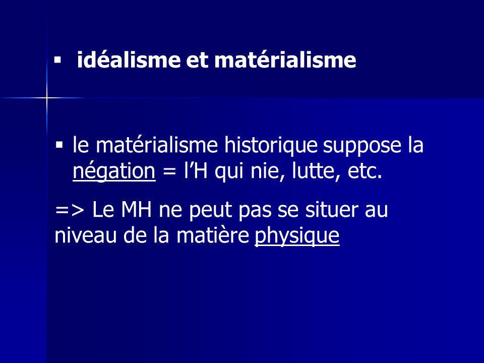 le matérialisme historique suppose la négation = lH qui nie, lutte, etc. => Le MH ne peut pas se situer au niveau de la matière physique idéalisme et