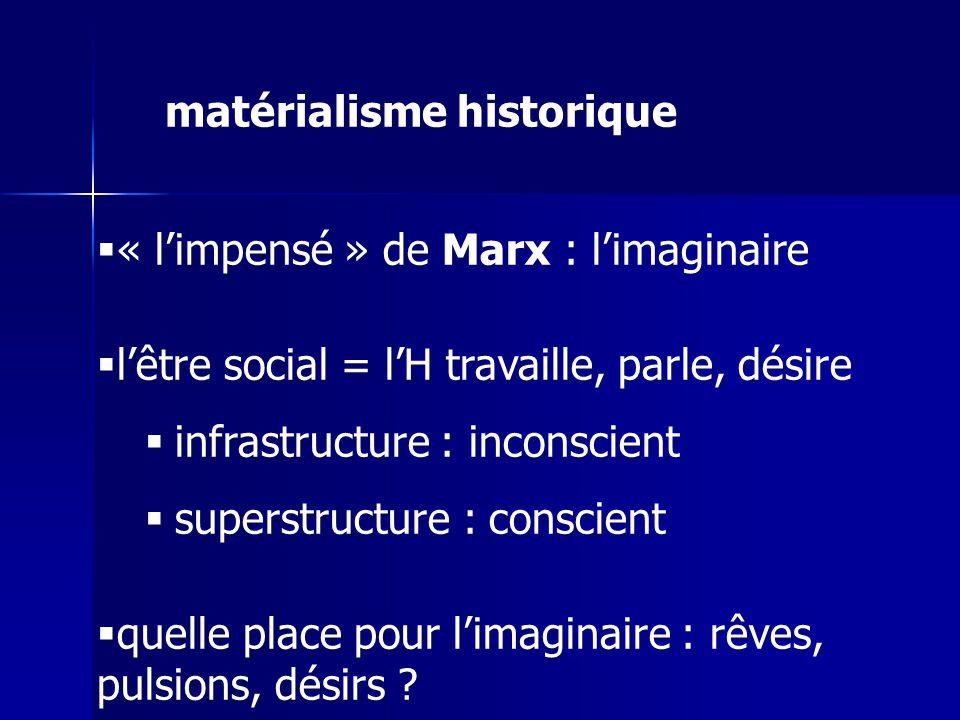 « limpensé » de Marx : limaginaire lêtre social = lH travaille, parle, désire infrastructure : inconscient superstructure : conscient quelle place pou