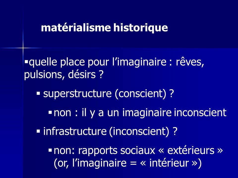 quelle place pour limaginaire : rêves, pulsions, désirs ? superstructure (conscient) ? non : il y a un imaginaire inconscient infrastructure (inconsci