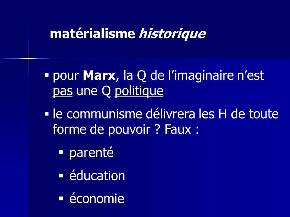 pour Marx, la Q de limaginaire nest pas une Q politique le communisme délivrera les H de toute forme de pouvoir ? Faux : parenté éducation économie ma