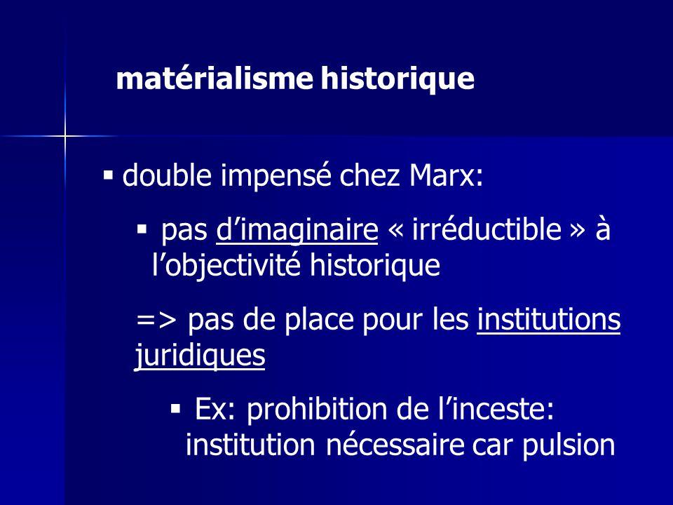 double impensé chez Marx: pas dimaginaire « irréductible » à lobjectivité historique => pas de place pour les institutions juridiques Ex: prohibition