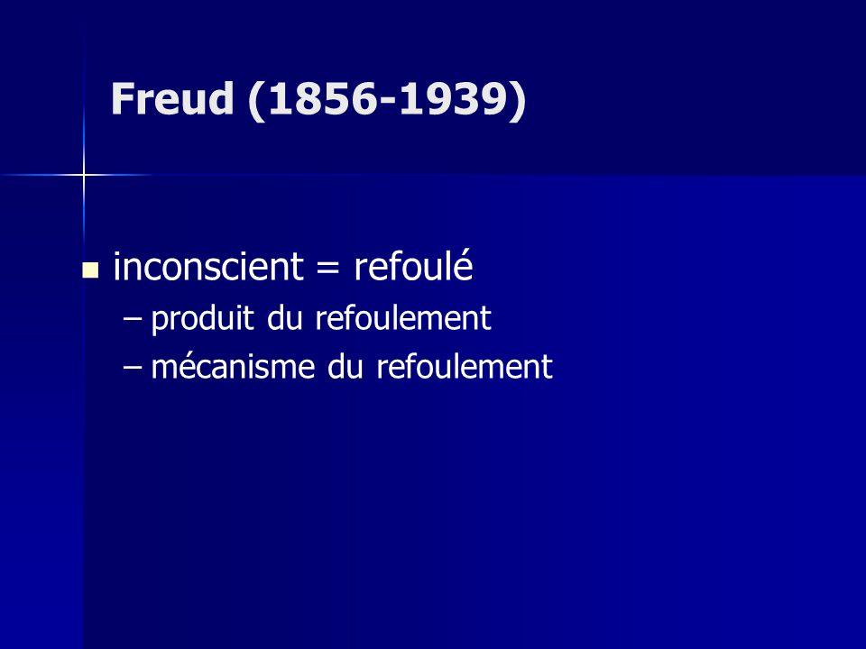 inconscient = refoulé – –produit du refoulement – –mécanisme du refoulement Freud (1856-1939)