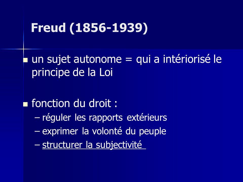 un sujet autonome = qui a intériorisé le principe de la Loi fonction du droit : – –réguler les rapports extérieurs – –exprimer la volonté du peuple –