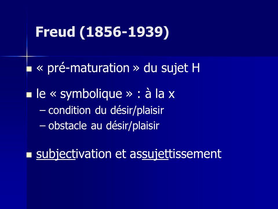 « pré-maturation » du sujet H le « symbolique » : à la x – –condition du désir/plaisir – –obstacle au désir/plaisir subjectivation et assujettissement