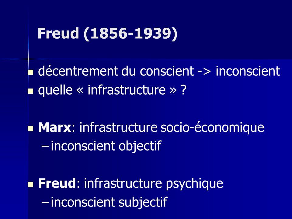 décentrement du conscient -> inconscient quelle « infrastructure » ? Marx: infrastructure socio-économique – –inconscient objectif Freud: infrastructu