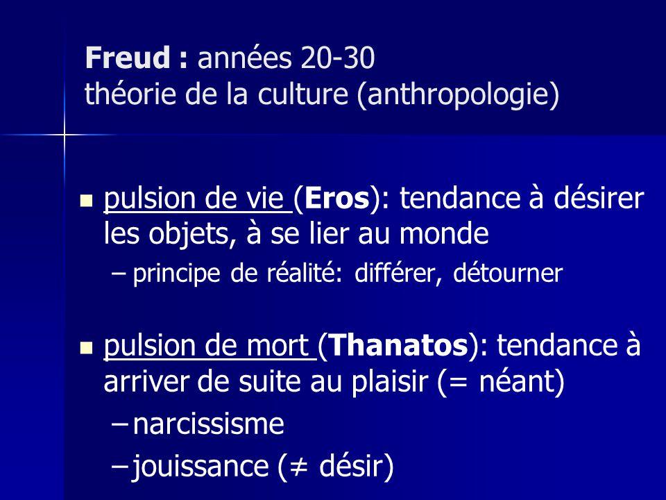 pulsion de vie (Eros): tendance à désirer les objets, à se lier au monde – –principe de réalité: différer, détourner pulsion de mort (Thanatos): tenda