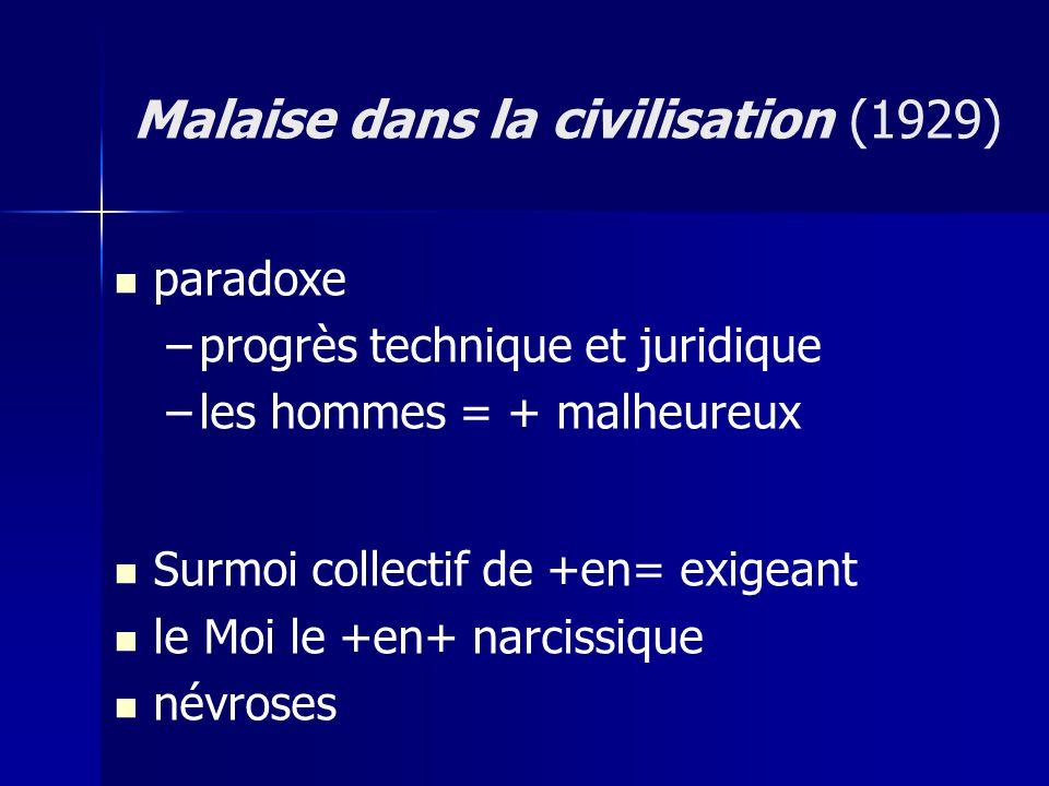 paradoxe – –progrès technique et juridique – –les hommes = + malheureux Surmoi collectif de +en= exigeant le Moi le +en+ narcissique névroses Malaise