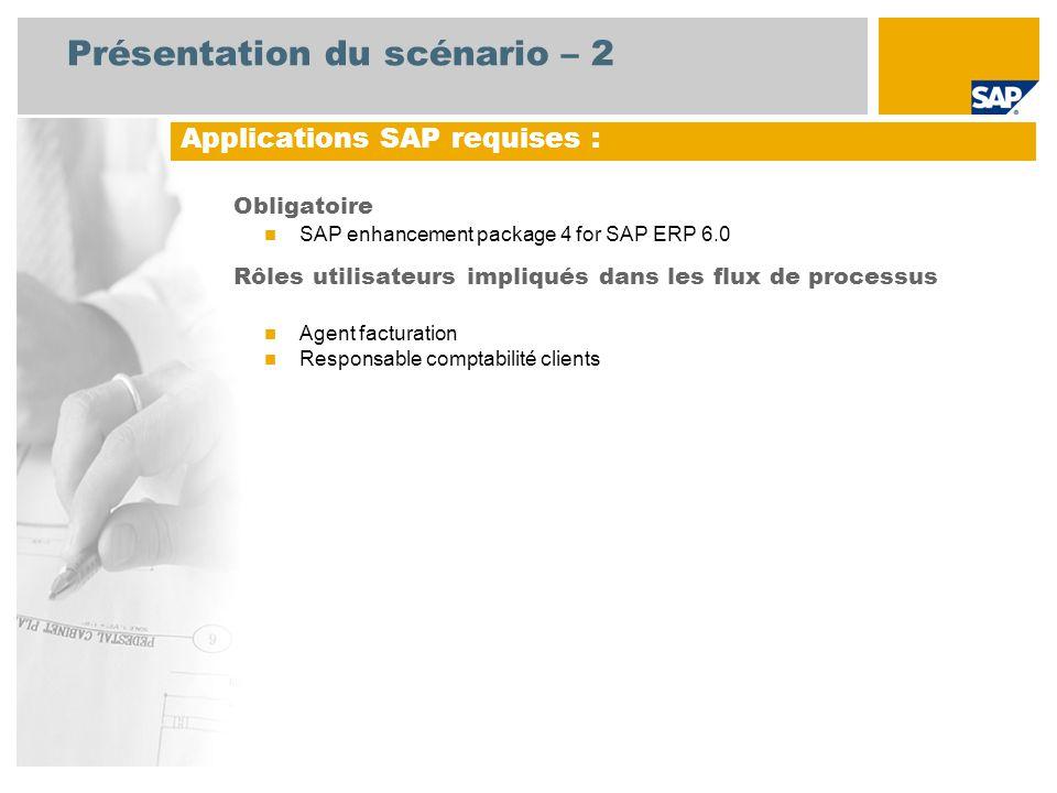 Présentation du scénario – 2 Obligatoire SAP enhancement package 4 for SAP ERP 6.0 Rôles utilisateurs impliqués dans les flux de processus Agent facturation Responsable comptabilité clients Applications SAP requises :