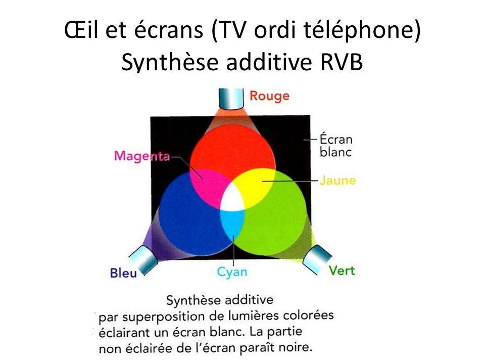 Œil et écrans (TV ordi téléphone) Synthèse additive RVB