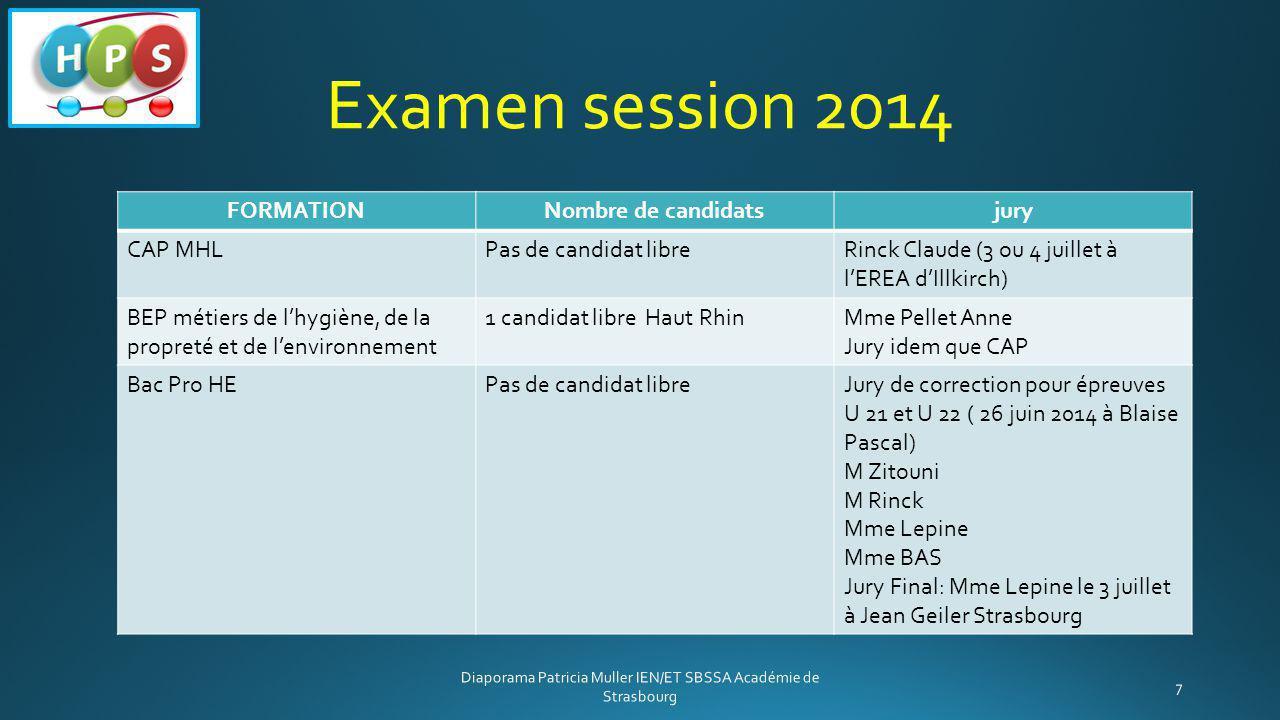 Examen session 2014 FORMATIONNombre de candidatsjury CAP MHLPas de candidat libreRinck Claude (3 ou 4 juillet à lEREA dIllkirch) BEP métiers de lhygiè