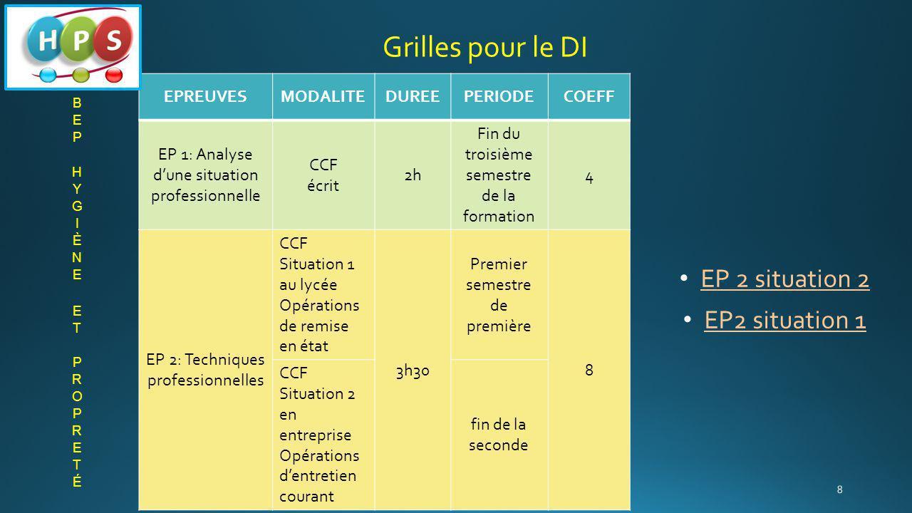 EPREUVESMODALITEDUREEPERIODECOEFF EP 1: Analyse dune situation professionnelle CCF écrit 2h Fin du troisième semestre de la formation 4 EP 2: Techniqu