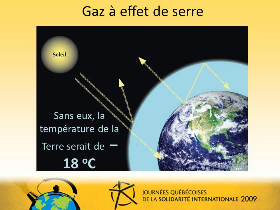 Sans eux, la température de la Terre serait de – 18 o C CEC Gaz à effet de serre