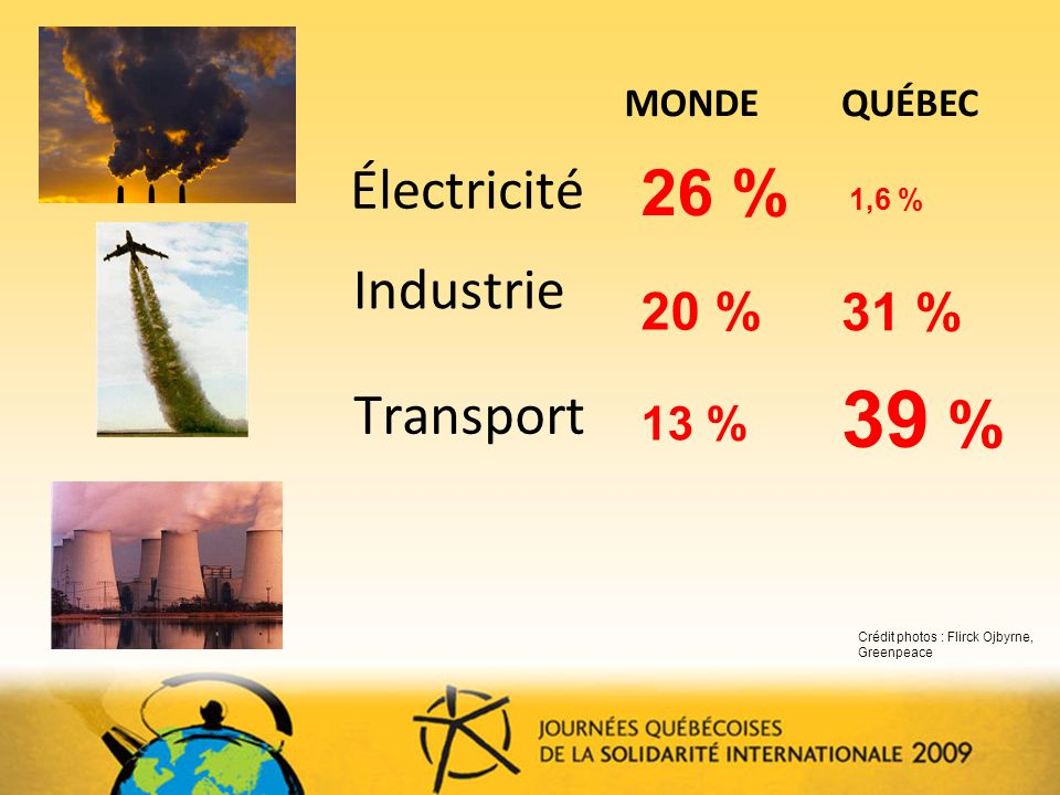 Office nationale de lÉnergie, Greenpeace 26 % Industrie 20 % Transport 13 % Crédit photos : Flirck Ojbyrne, Greenpeace MONDEQUÉBEC 39 % 31 % 1,6 %