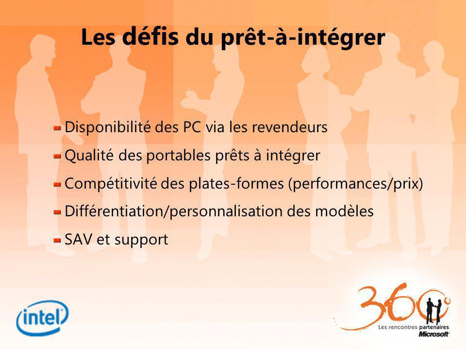 Les défis du prêt-à-intégrer Disponibilité des PC via les revendeurs Qualité des portables prêts à intégrer Compétitivité des plates-formes (performances/prix) Différentiation/personnalisation des modèles SAV et support