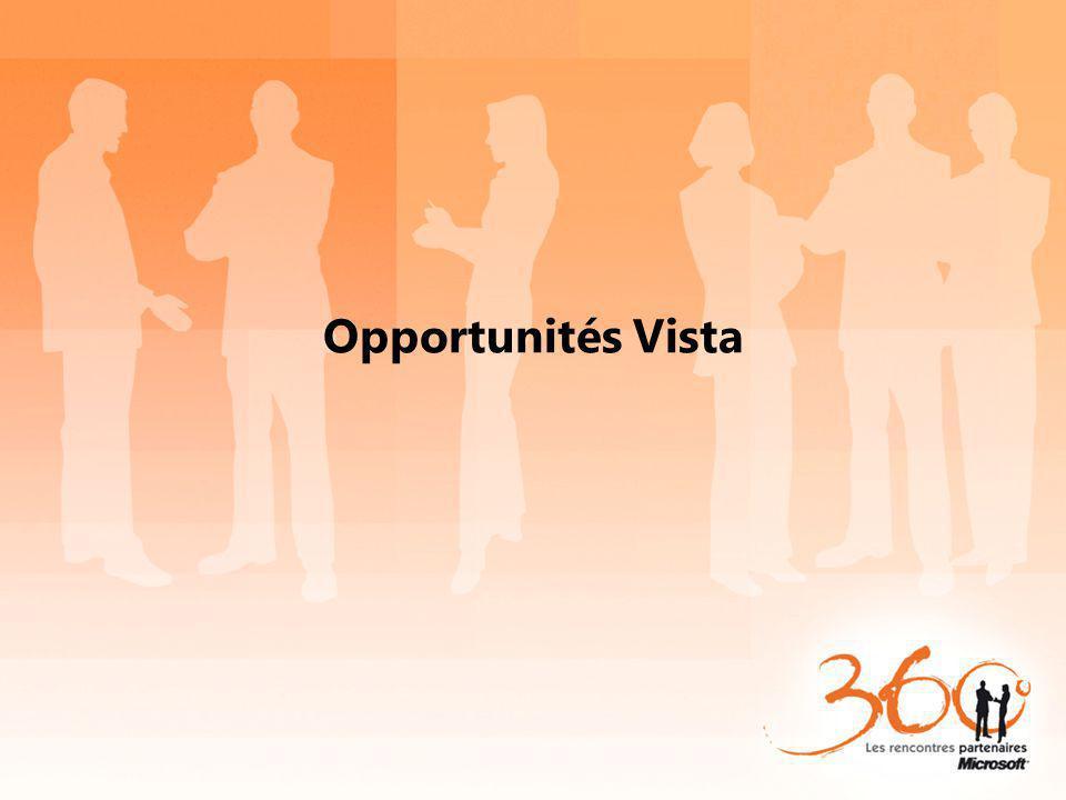Opportunités Vista