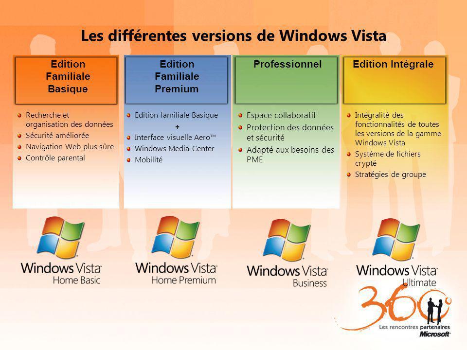 Les différentes versions de Windows Vista Professionnel Espace collaboratif Protection des données et sécurité Adapté aux besoins des PME Edition Fami