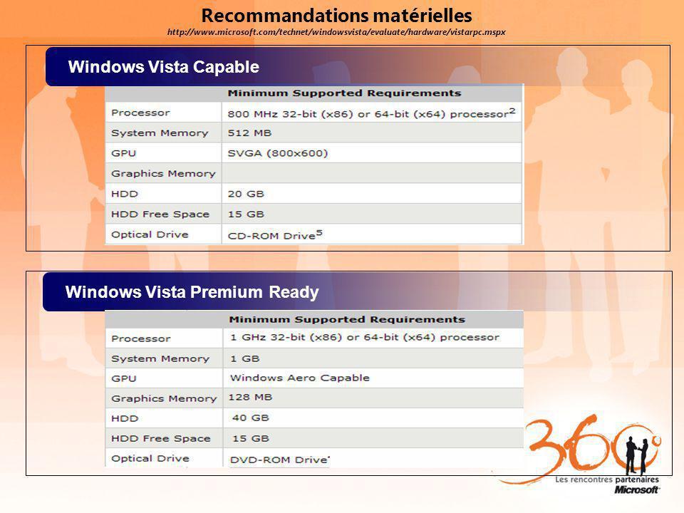 Recommandations matérielles http://www.microsoft.com/technet/windowsvista/evaluate/hardware/vistarpc.mspx Windows Vista Premium Ready Windows Vista Ca