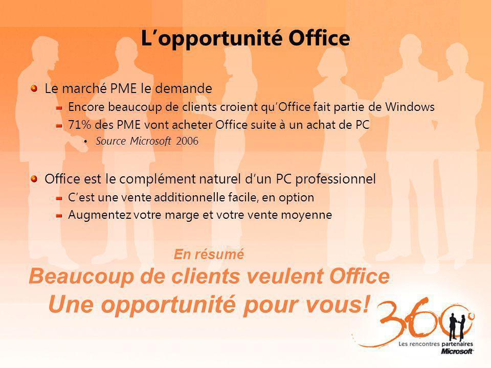 Lopportunité Office Le marché PME le demande Encore beaucoup de clients croient quOffice fait partie de Windows 71% des PME vont acheter Office suite