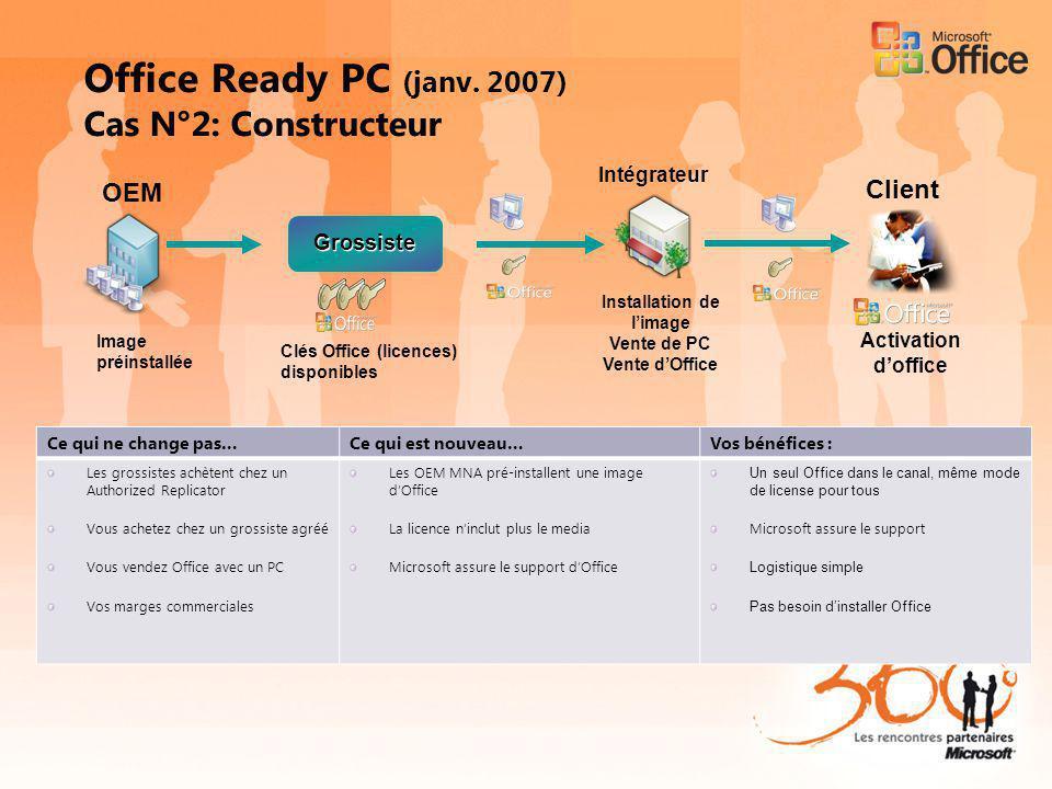 Office Ready PC (janv. 2007) Cas N°2: Constructeur Intégrateur Grossiste Activation doffice Ce qui ne change pas…Ce qui est nouveau…Vos bénéfices : Le