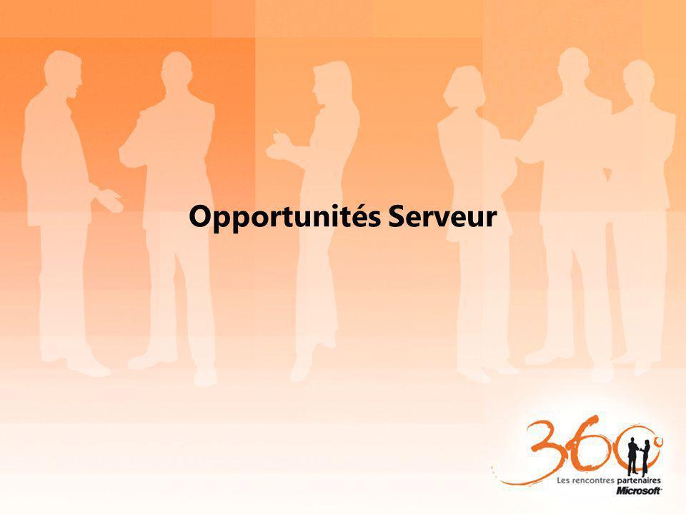 Opportunités Serveur
