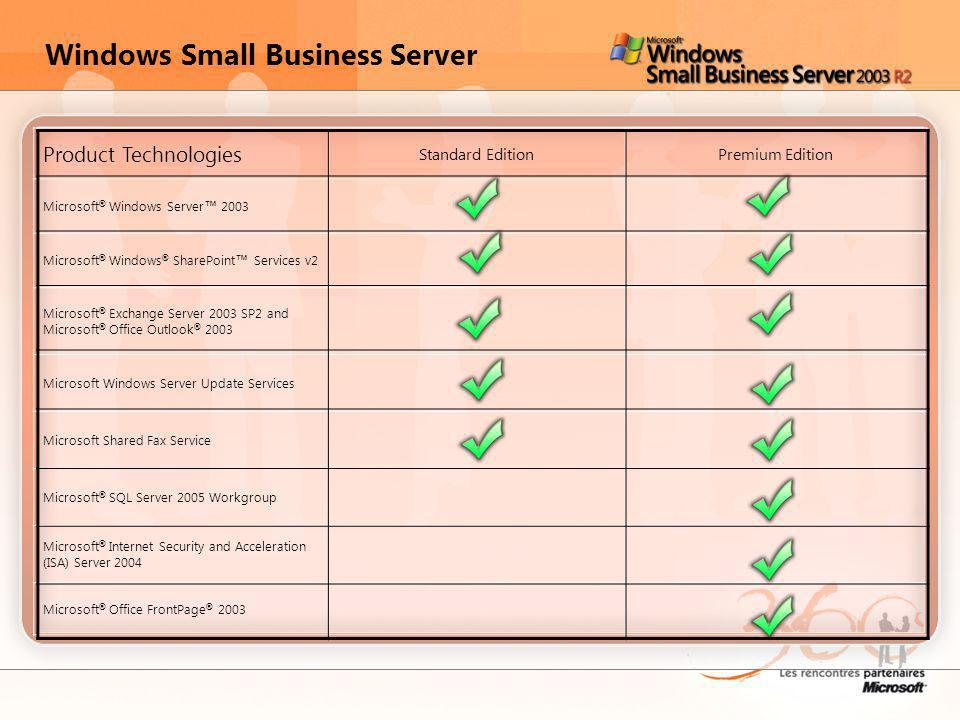 Windows Small Business Server Product Technologies Standard EditionPremium Edition Microsoft ® Windows Server 2003 Microsoft ® Windows ® SharePoint Services v2 Microsoft ® Exchange Server 2003 SP2 and Microsoft ® Office Outlook ® 2003 Microsoft Windows Server Update Services Microsoft Shared Fax Service Microsoft ® SQL Server 2005 Workgroup Microsoft ® Internet Security and Acceleration (ISA) Server 2004 Microsoft ® Office FrontPage ® 2003