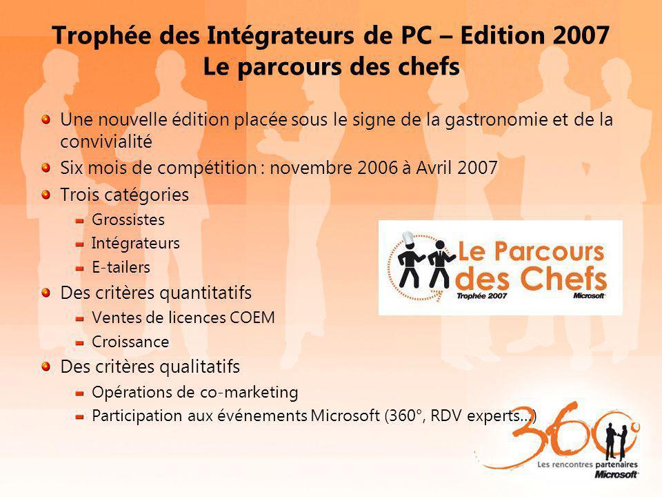 Trophée des Intégrateurs de PC – Edition 2007 Le parcours des chefs Une nouvelle édition placée sous le signe de la gastronomie et de la convivialité