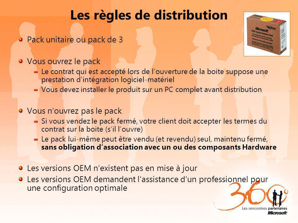 Pack unitaire ou pack de 3 Vous ouvrez le pack Le contrat qui est accepté lors de louverture de la boite suppose une prestation dintégration logiciel-
