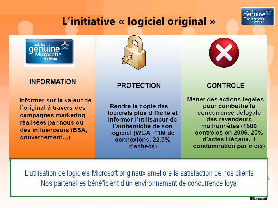 Linitiative « logiciel original »INFORMATION Informer sur la valeur de loriginal à travers des campagnes marketing réalisées par nous ou des influence